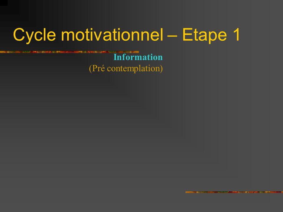 Cycle motivationnel – Etape 1 Information (Pré contemplation)