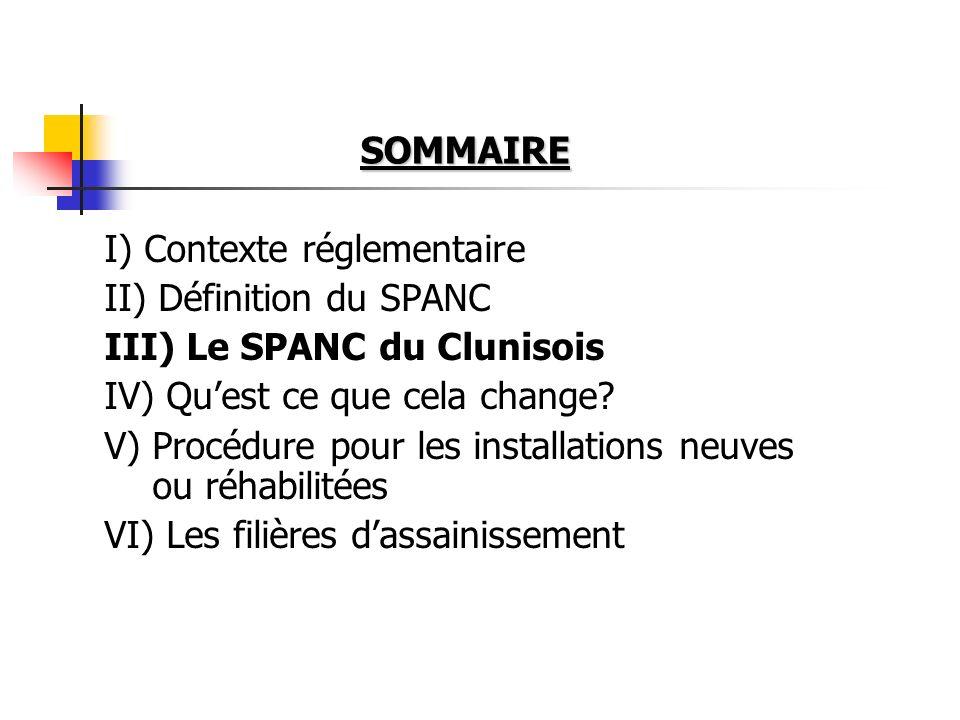 SOMMAIRE I) Contexte réglementaire II) Définition du SPANC III) Le SPANC du Clunisois IV) Quest ce que cela change? V) Procédure pour les installation