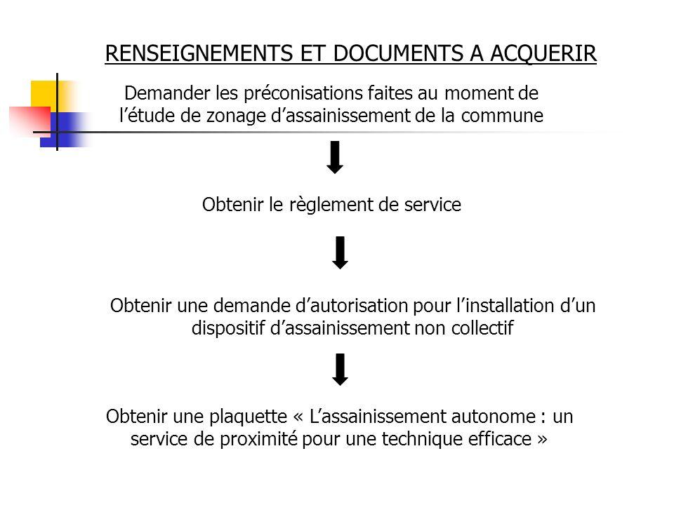 Obtenir une demande dautorisation pour linstallation dun dispositif dassainissement non collectif Obtenir le règlement de service Obtenir une plaquett