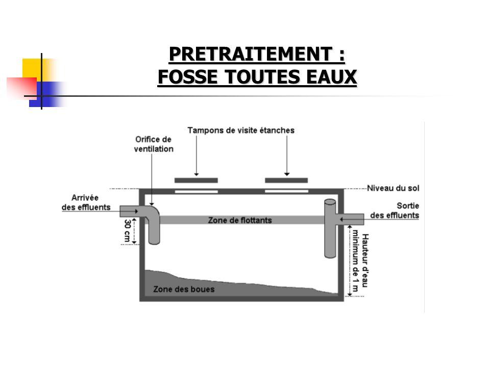 PRETRAITEMENT : FOSSE TOUTES EAUX