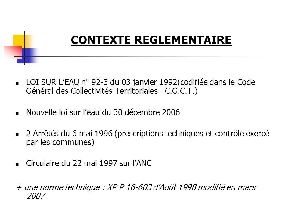 CONTEXTE REGLEMENTAIRE LOI SUR LEAU n° 92-3 du 03 janvier 1992(codifiée dans le Code Général des Collectivités Territoriales - C.G.C.T.) Nouvelle loi