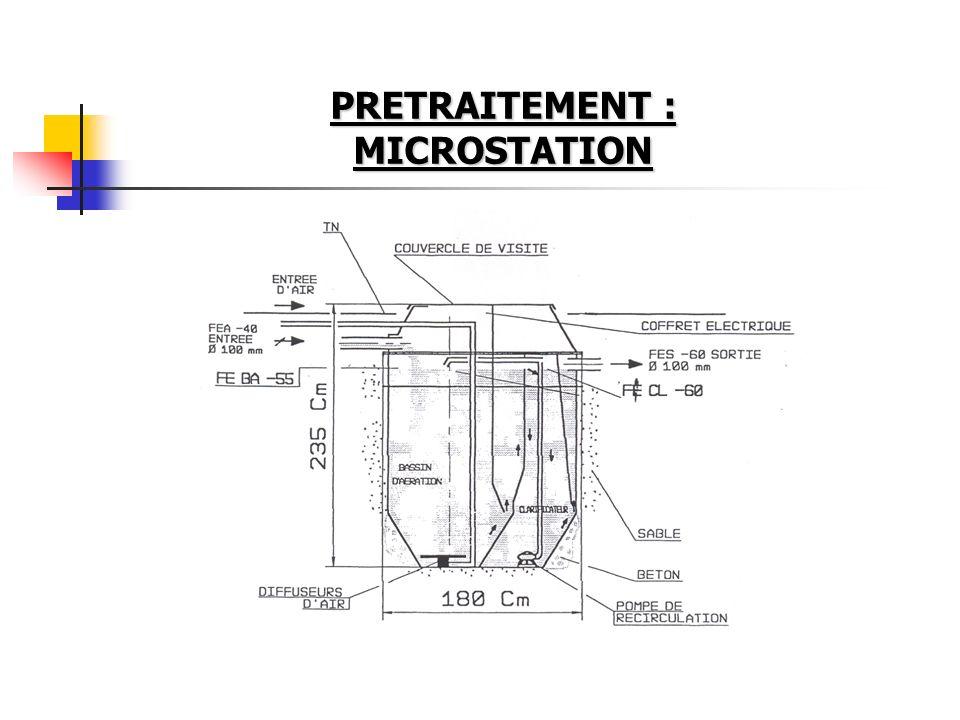 PRETRAITEMENT : MICROSTATION