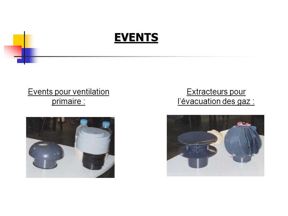 Events pour ventilation primaire : Extracteurs pour lévacuation des gaz : EVENTS