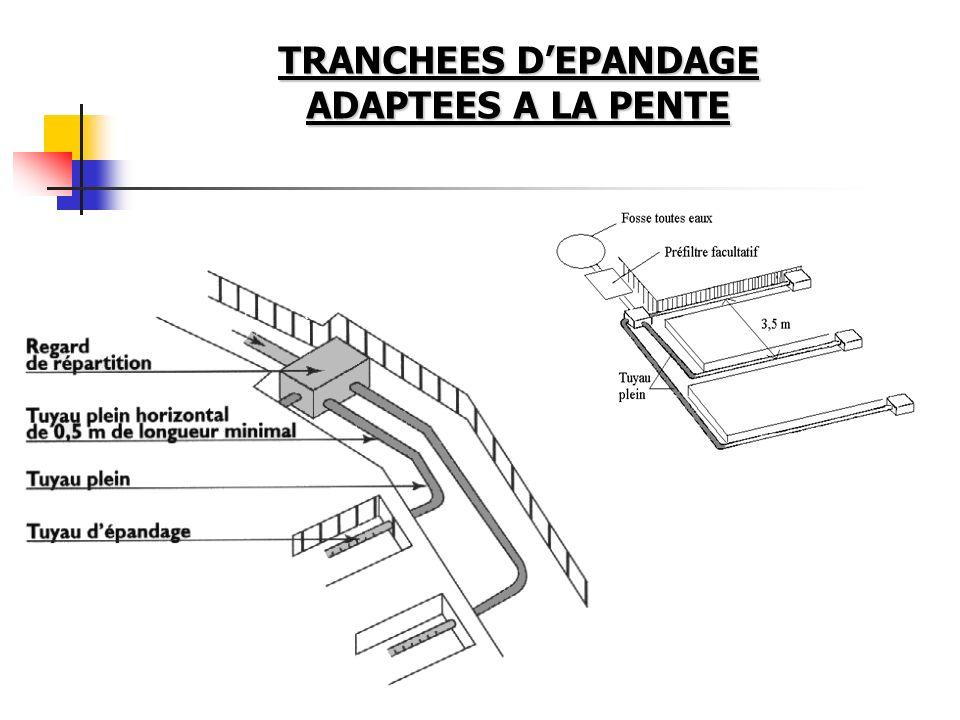 TRANCHEES DEPANDAGE ADAPTEES A LA PENTE