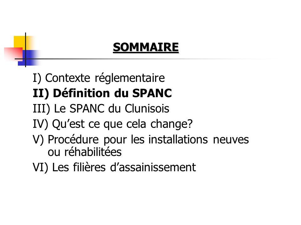 SOMMAIRE I) Contexte réglementaire II) Définition du SPANC III) Le SPANC du Clunisois IV) Quest ce que cela change.