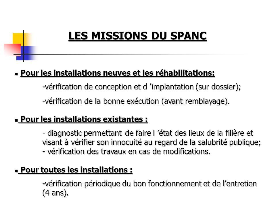 LES MISSIONS DU SPANC Pour les installations neuves et les réhabilitations: Pour les installations neuves et les réhabilitations: -vérification de con