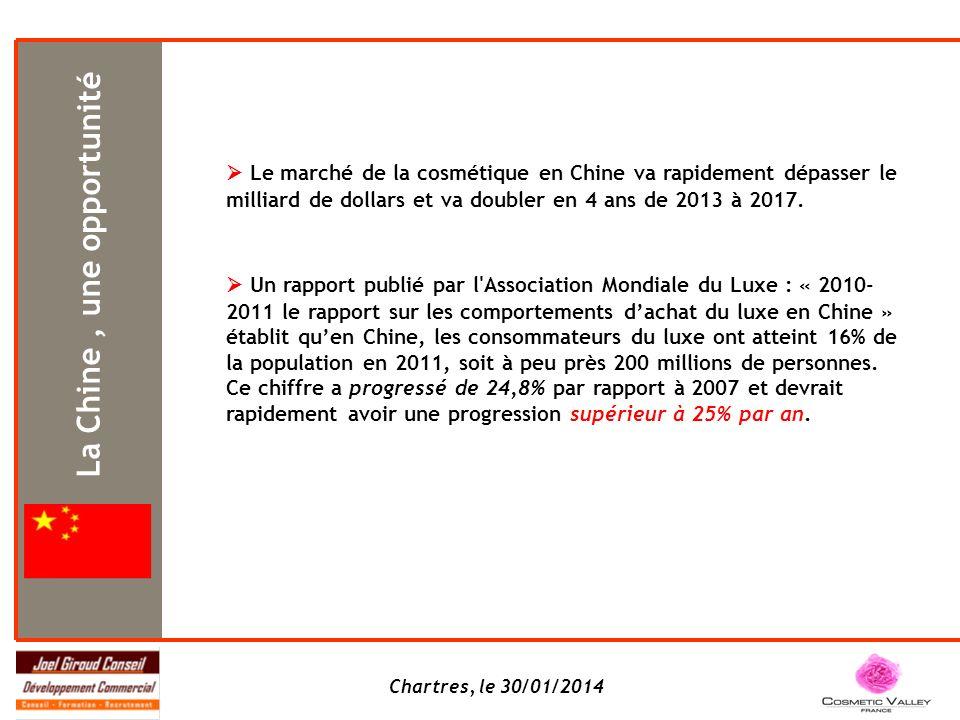 Chartres, le 30/01/2014 Le marché de la cosmétique en Chine va rapidement dépasser le milliard de dollars et va doubler en 4 ans de 2013 à 2017. Un ra