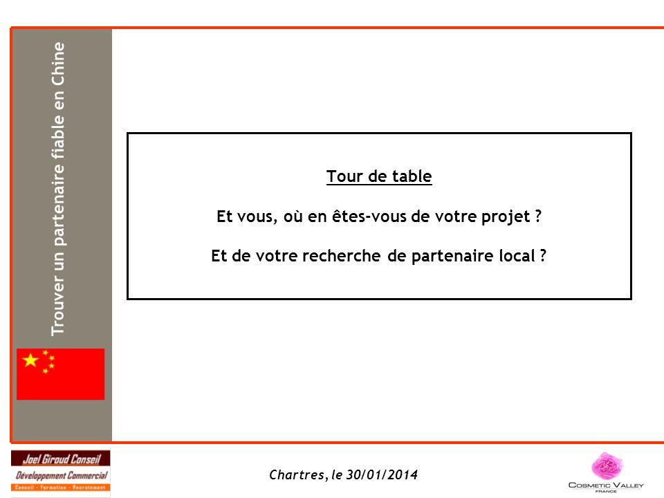 Chartres, le 30/01/2014 Tour de table Et vous, où en êtes-vous de votre projet ? Et de votre recherche de partenaire local ? Trouver un partenaire fia