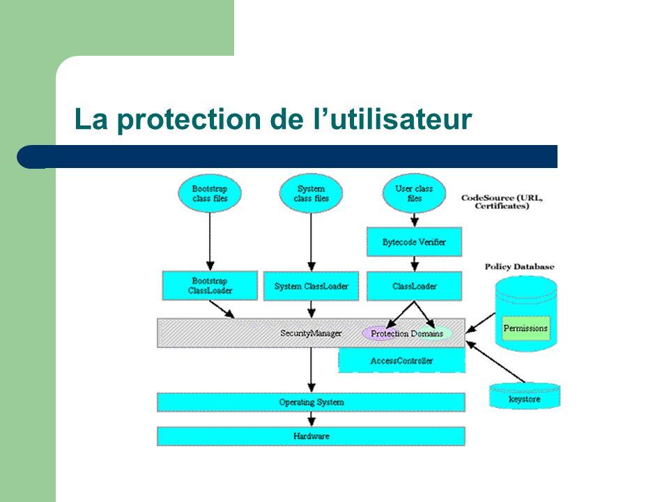La protection de lutilisateur