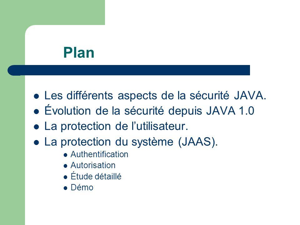 Plan Les différents aspects de la sécurité JAVA. Évolution de la sécurité depuis JAVA 1.0 La protection de lutilisateur. La protection du système (JAA
