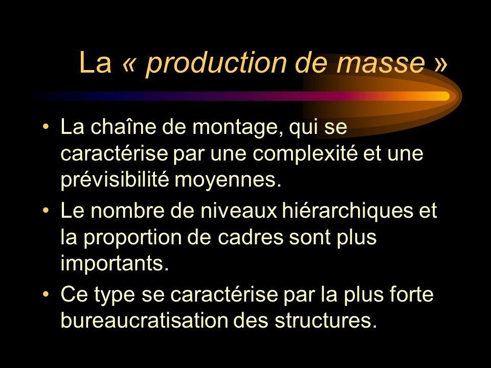 La « production de masse » La chaîne de montage, qui se caractérise par une complexité et une prévisibilité moyennes. Le nombre de niveaux hiérarchiqu