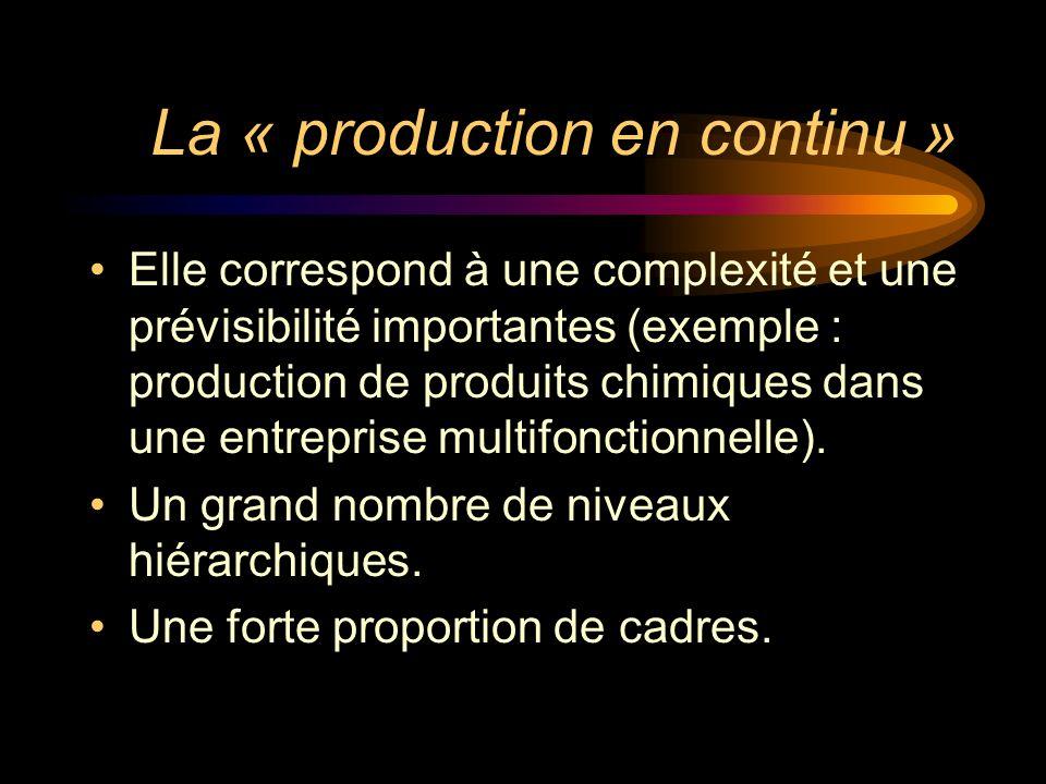 La « production en continu » Elle correspond à une complexité et une prévisibilité importantes (exemple : production de produits chimiques dans une en