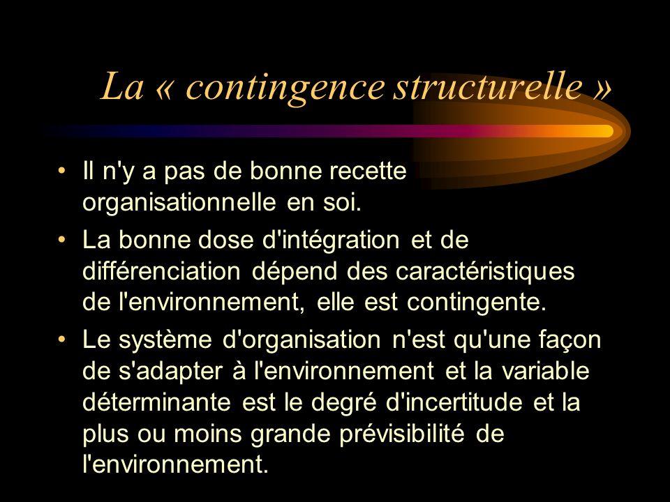 La « contingence structurelle » Il n'y a pas de bonne recette organisationnelle en soi. La bonne dose d'intégration et de différenciation dépend des c