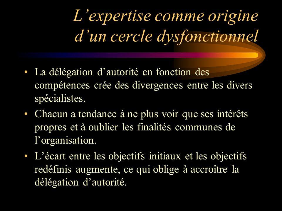 Lexpertise comme origine dun cercle dysfonctionnel La délégation dautorité en fonction des compétences crée des divergences entre les divers spécialistes.