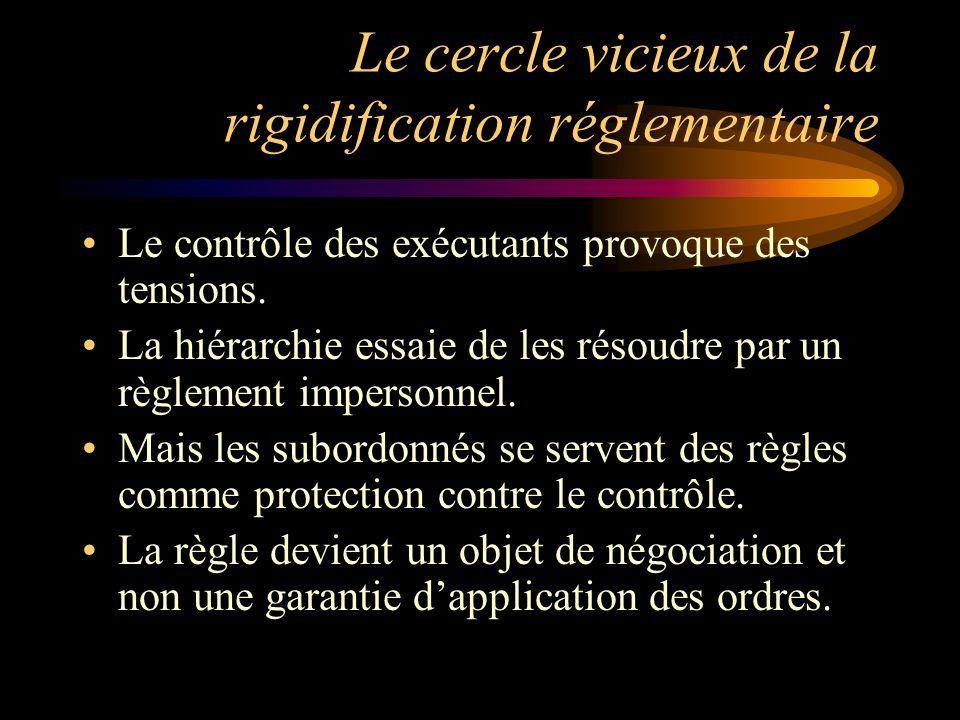 Le cercle vicieux de la rigidification réglementaire Le contrôle des exécutants provoque des tensions. La hiérarchie essaie de les résoudre par un règ