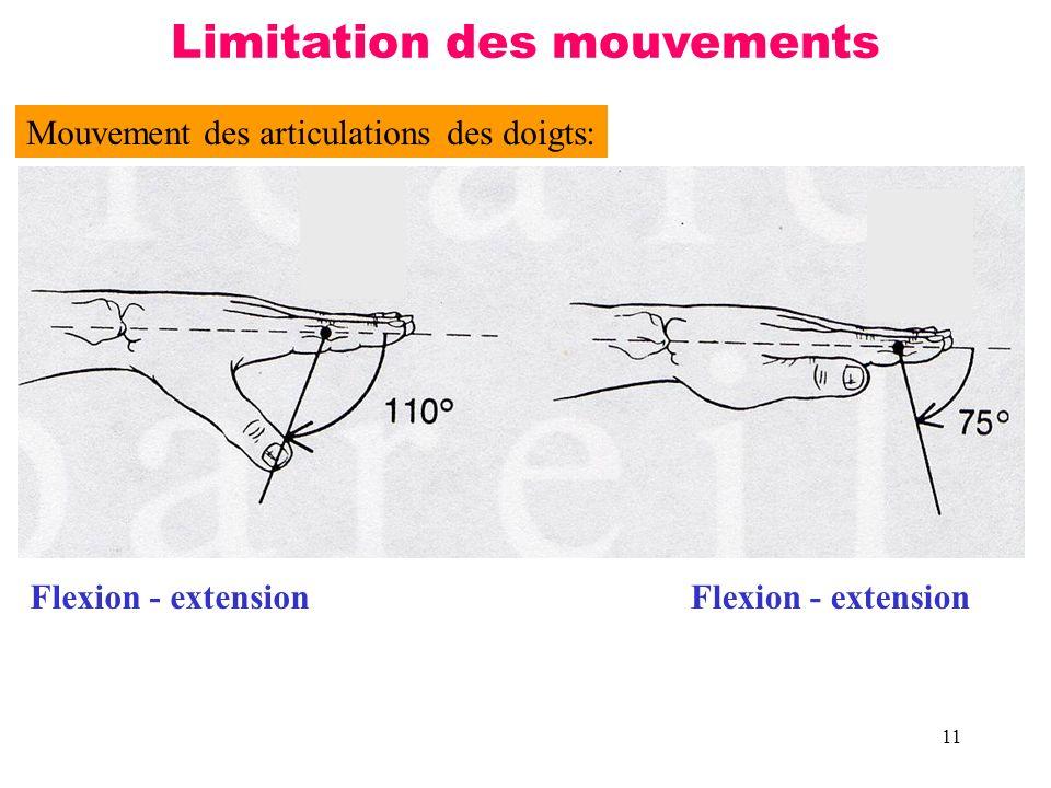 11 Mouvement des articulationsdes doigts: Flexion - extension Limitation des mouvements Flexion - extension