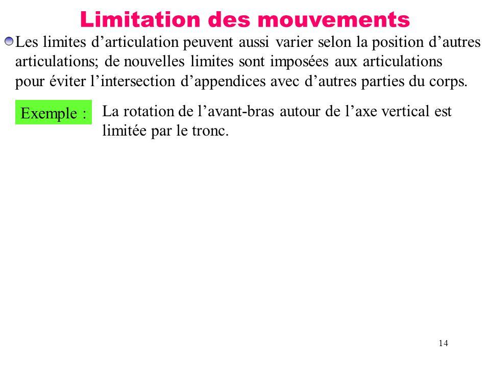 14 Limitation des mouvements Les limites darticulation peuvent aussi varier selon la position dautres articulations; de nouvelles limites sont imposée
