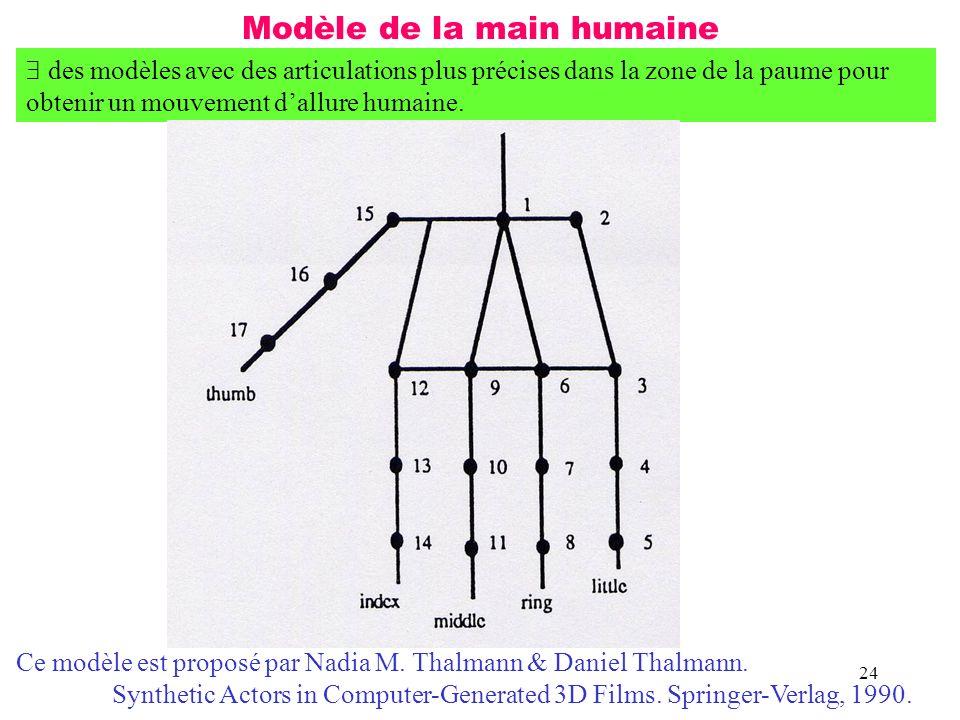 24 Modèle de la main humaine des modèles avec des articulations plus précises dans la zone de la paume pour obtenir un mouvement dallure humaine. Ce m