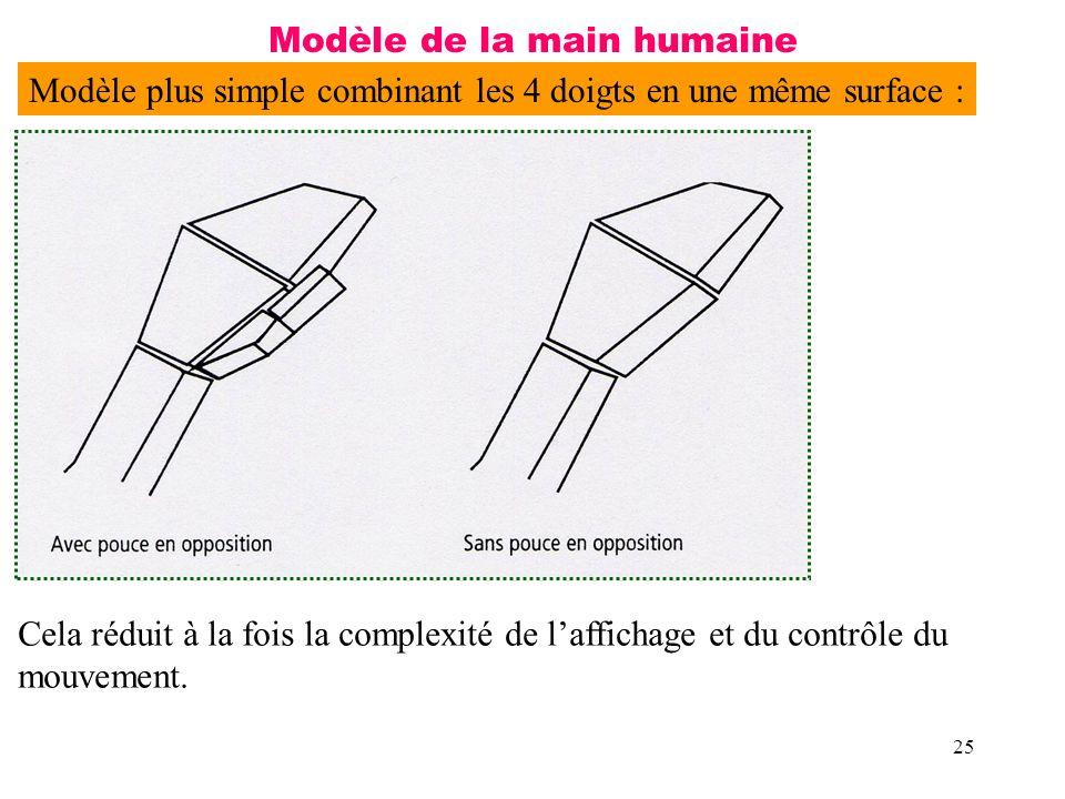 25 Modèle de la main humaine Modèle plus simple combinant les 4 doigts en une même surface : Cela réduit à la fois la complexité de laffichage et du c