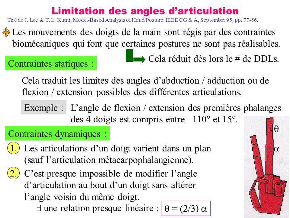 29 Limitation des angles darticulation Les mouvements des doigts de la main sont régis par des contraintes biomécaniques qui font que certaines postur