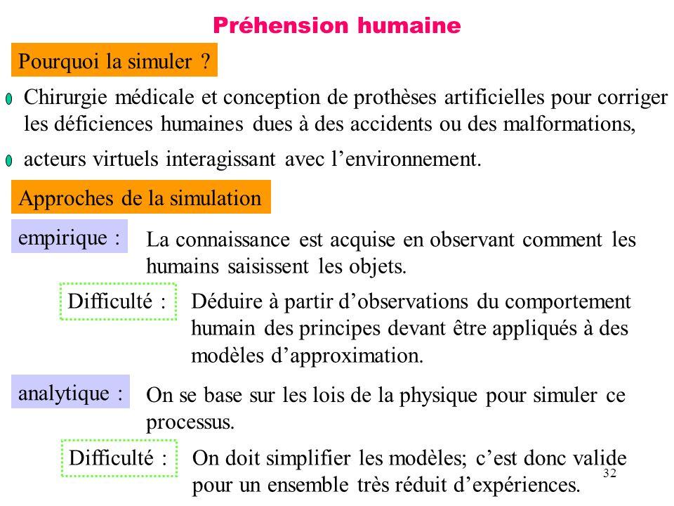 32 Préhension humaine Pourquoi la simuler ? Chirurgie médicale et conception de prothèses artificielles pour corriger les déficiences humaines dues à