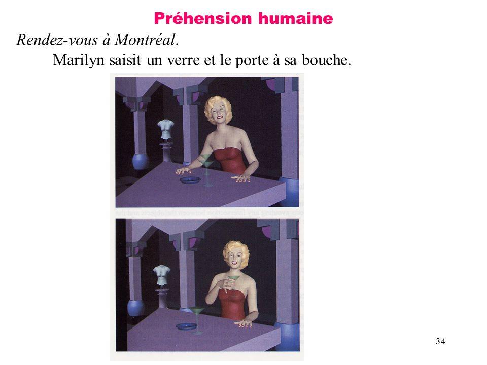 34 Préhension humaine Rendez-vous à Montréal. Marilyn saisit un verre et le porte à sa bouche.