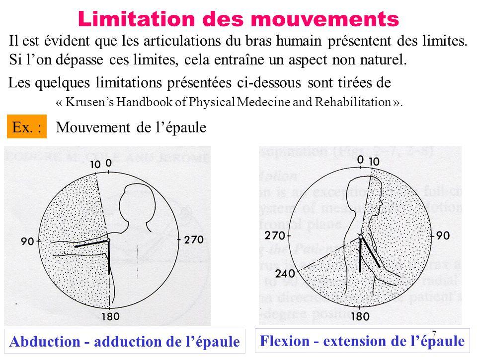 7 Limitation des mouvements Il est évident que les articulations du bras humain présentent des limites. Si lon dépasse ces limites, cela entraîne un a
