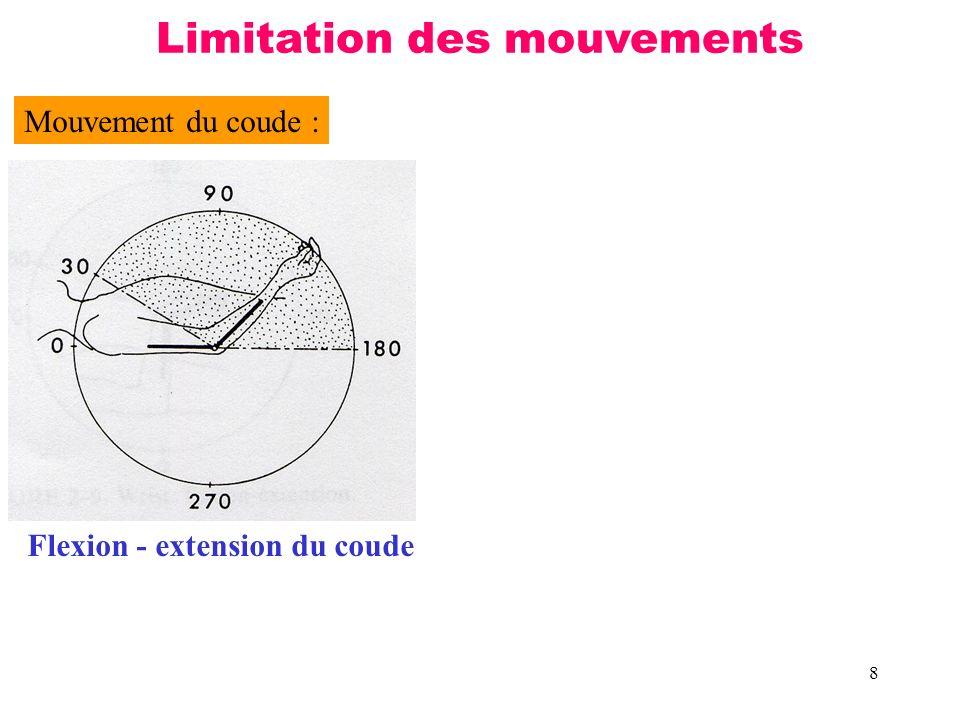 8 Mouvement du coude : Flexion - extension du coude Limitation des mouvements