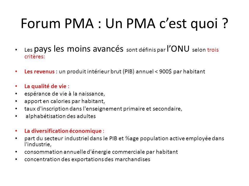 Forum PMA : Un PMA cest quoi .