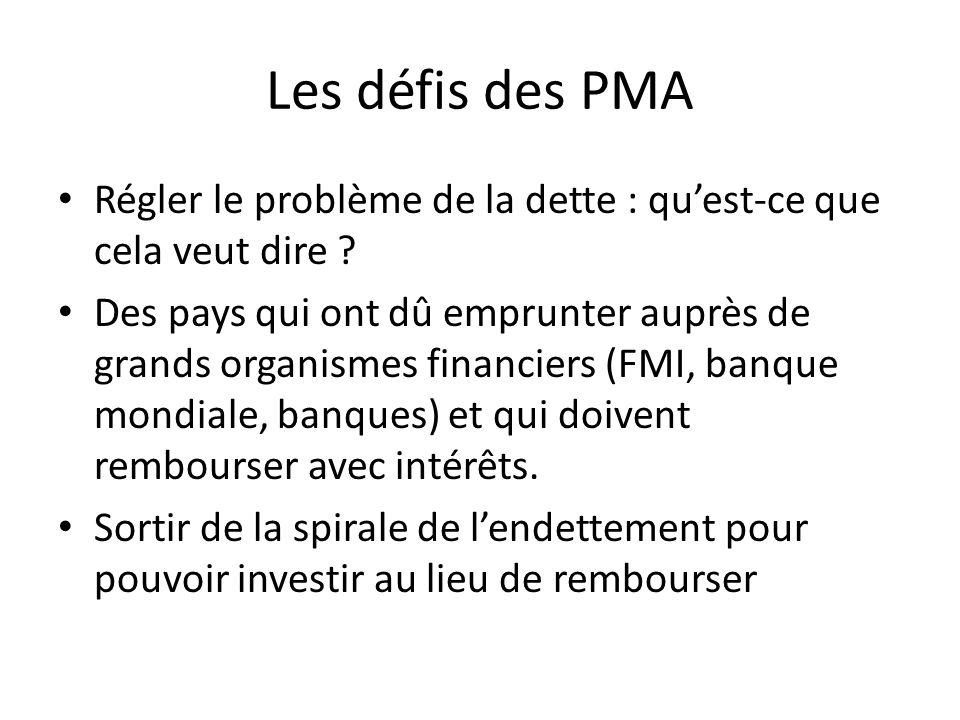Les défis des PMA Régler le problème de la dette : quest-ce que cela veut dire .
