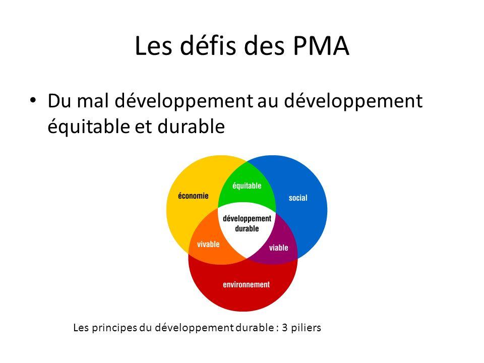 Les défis des PMA Du mal développement au développement équitable et durable Les principes du développement durable : 3 piliers