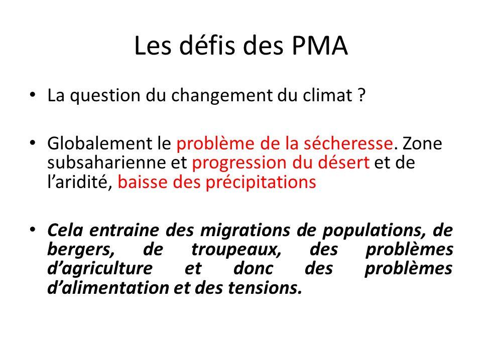 Les défis des PMA La question du changement du climat .