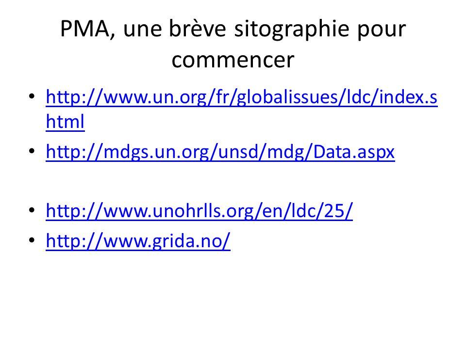 PMA, une brève sitographie pour commencer http://www.un.org/fr/globalissues/ldc/index.s html http://www.un.org/fr/globalissues/ldc/index.s html http://mdgs.un.org/unsd/mdg/Data.aspx http://www.unohrlls.org/en/ldc/25/ http://www.grida.no/