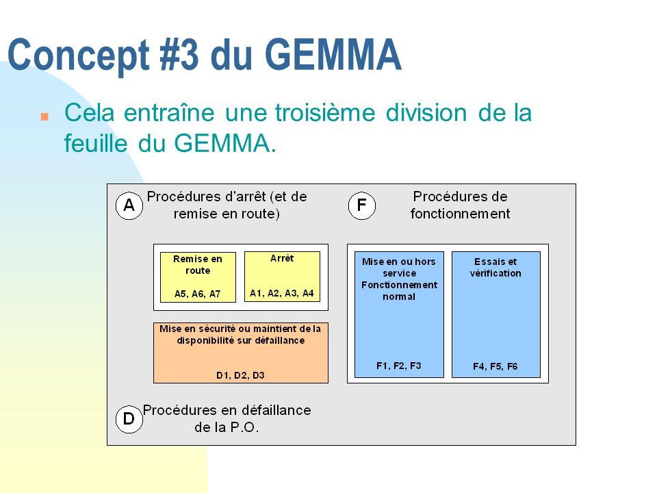 Concept #3 du GEMMA n Cela entraîne une troisième division de la feuille du GEMMA.