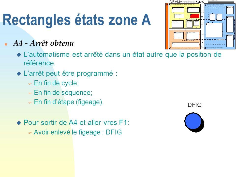 Rectangles états zone A n A4 - Arrêt obtenu u L'automatisme est arrêté dans un état autre que la position de référence. u Larrêt peut être programmé :