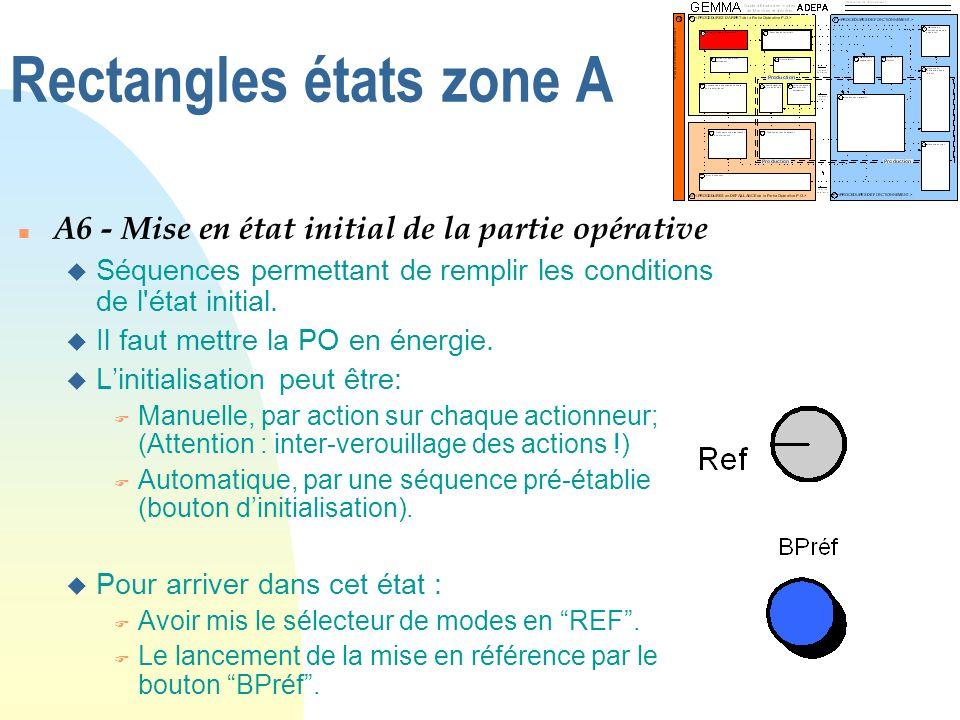 Rectangles états zone A n A6 - Mise en état initial de la partie opérative u Séquences permettant de remplir les conditions de l'état initial. u Il fa