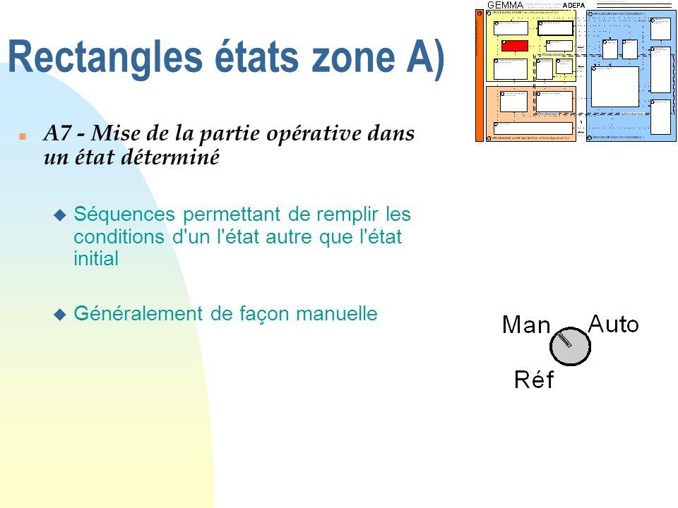 Rectangles états zone A) n A7 - Mise de la partie opérative dans un état déterminé u Séquences permettant de remplir les conditions d'un l'état autre