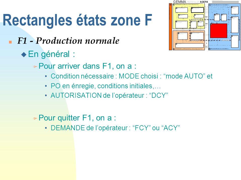 Rectangles états zone F n F1 - Production normale u En général : F Pour arriver dans F1, on a : Condition nécessaire : MODE choisi : mode AUTO et PO e