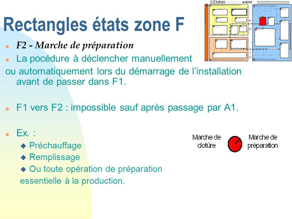 Rectangles états zone F n F2 - Marche de préparation n La pocédure à déclencher manuellement ou automatiquement lors du démarrage de linstallation ava