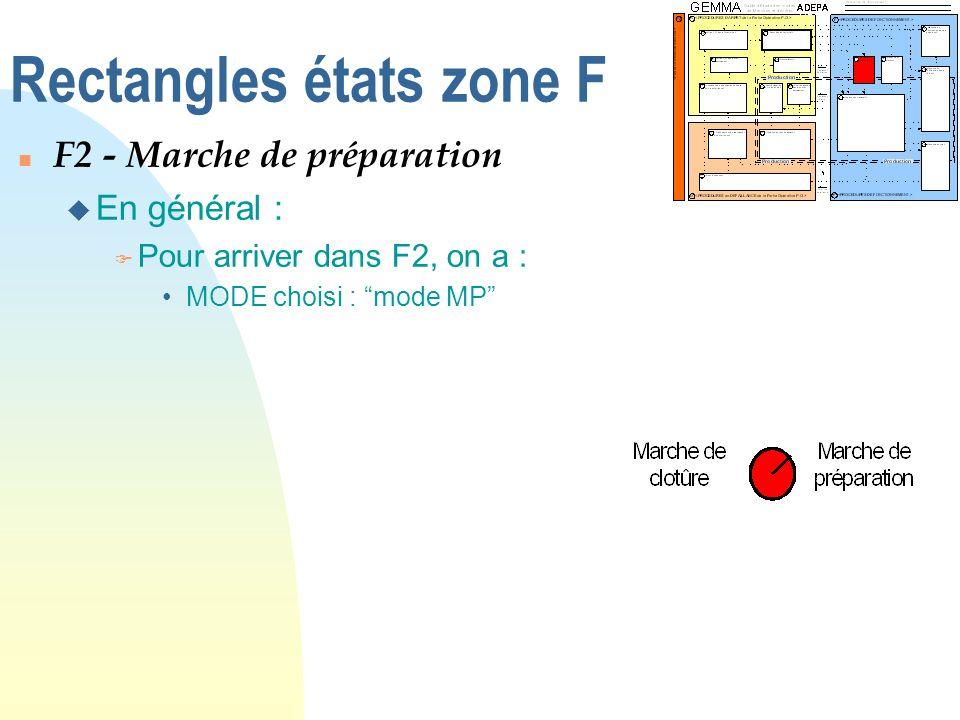 Rectangles états zone F n F2 - Marche de préparation u En général : F Pour arriver dans F2, on a : MODE choisi : mode MP