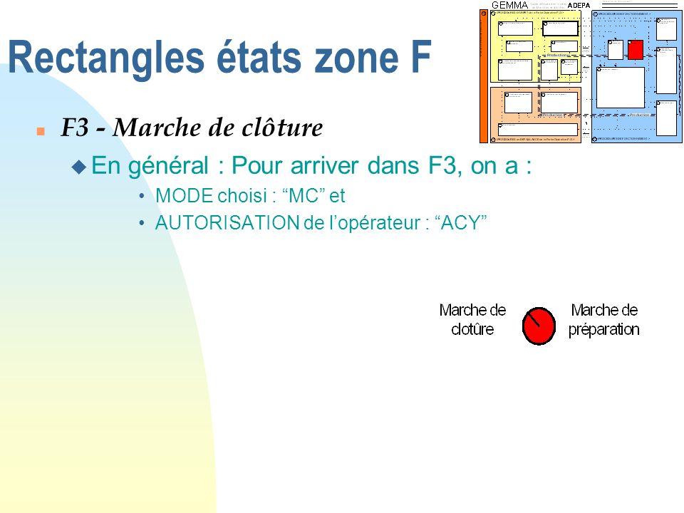 Rectangles états zone F n F3 - Marche de clôture u En général : Pour arriver dans F3, on a : MODE choisi : MC et AUTORISATION de lopérateur : ACY