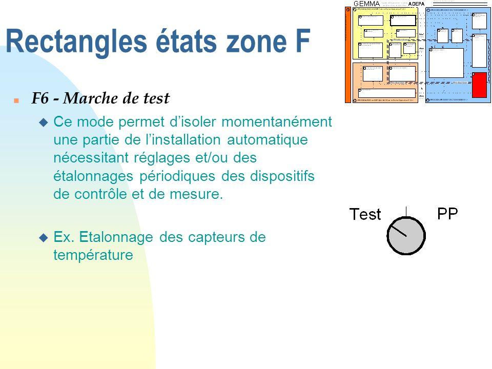 Rectangles états zone F n F6 - Marche de test u Ce mode permet disoler momentanément une partie de linstallation automatique nécessitant réglages et/o