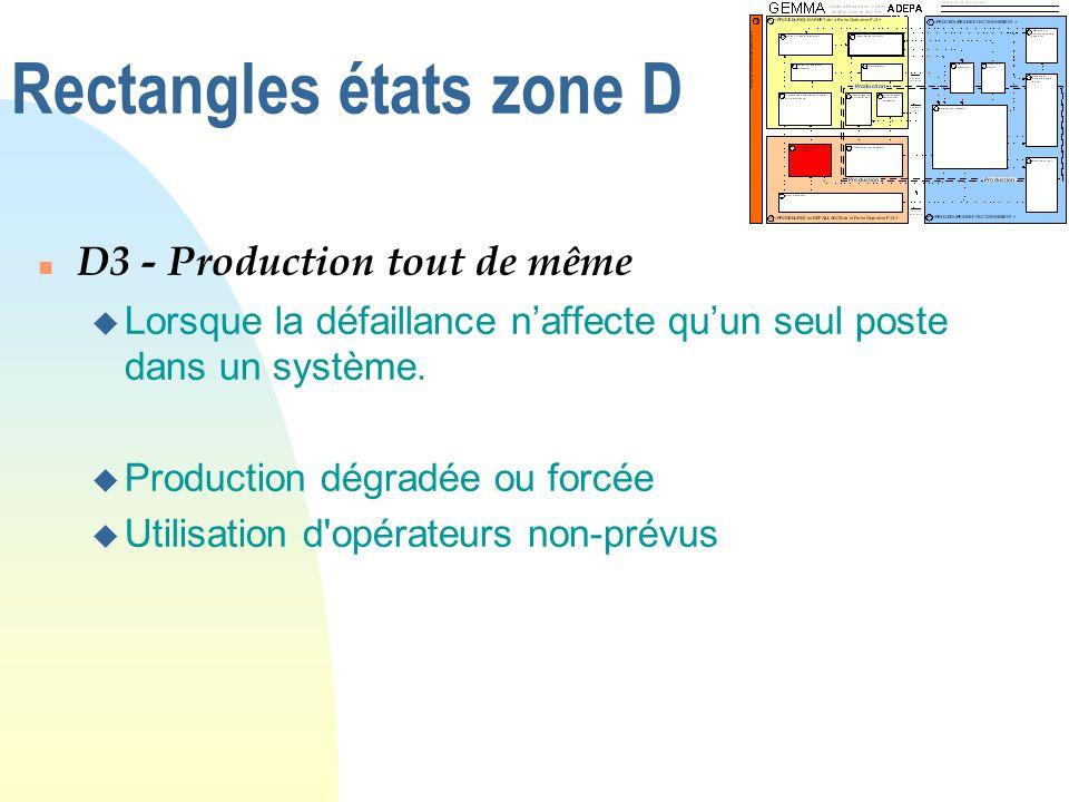 n D3 - Production tout de même u Lorsque la défaillance naffecte quun seul poste dans un système. u Production dégradée ou forcée u Utilisation d'opér