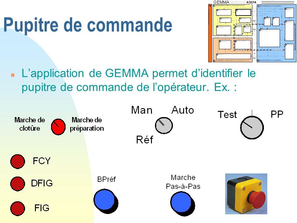 n Lapplication de GEMMA permet didentifier le pupitre de commande de lopérateur. Ex. : Pupitre de commande