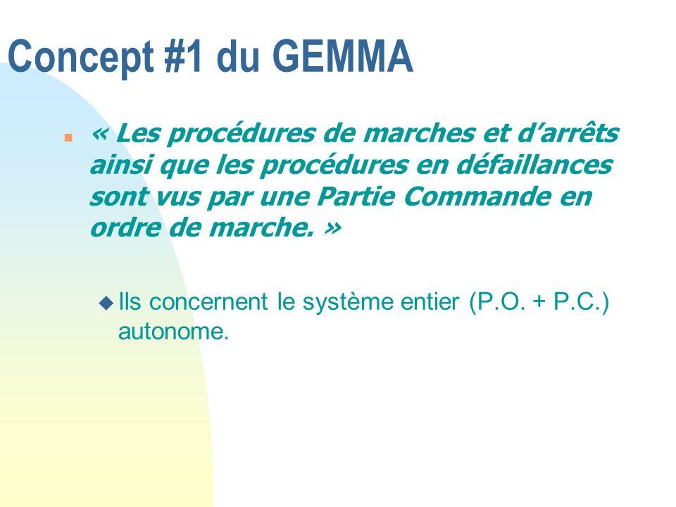 Concept #1 du GEMMA « Les procédures de marches et darrêts ainsi que les procédures en défaillances sont vus par une Partie Commande en ordre de march