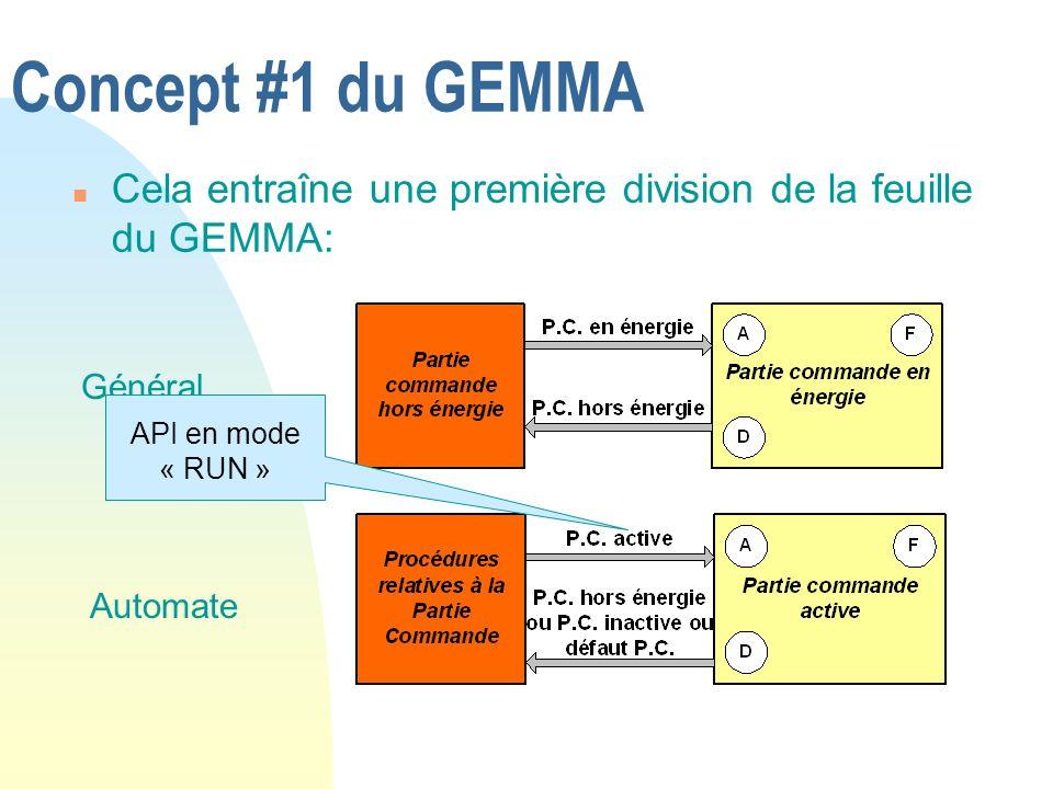 Concept #1 du GEMMA n Cela entraîne une première division de la feuille du GEMMA: Général Automate API en mode « RUN »