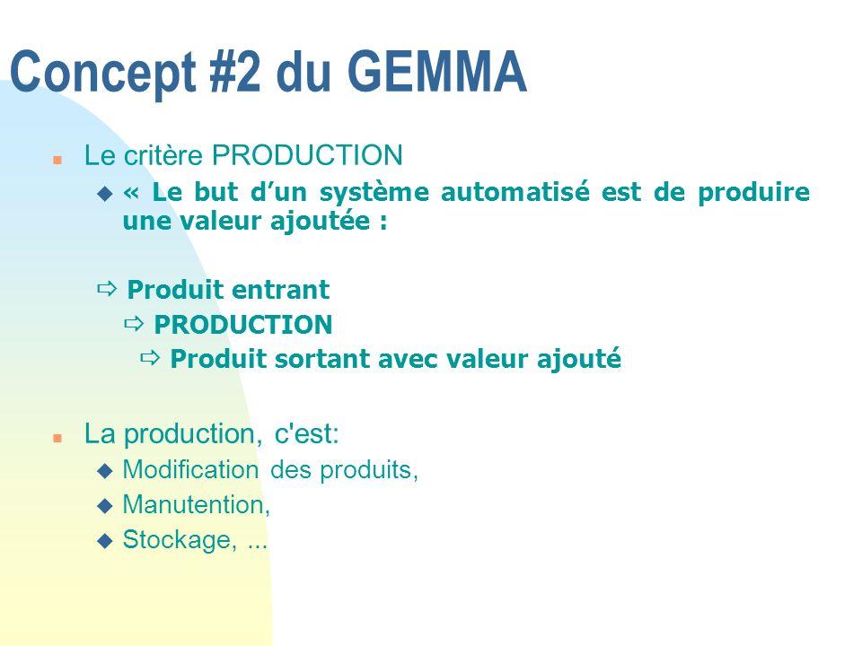 Concept #2 du GEMMA n Le critère PRODUCTION u « Le but dun système automatisé est de produire une valeur ajoutée : Produit entrant PRODUCTION Produit