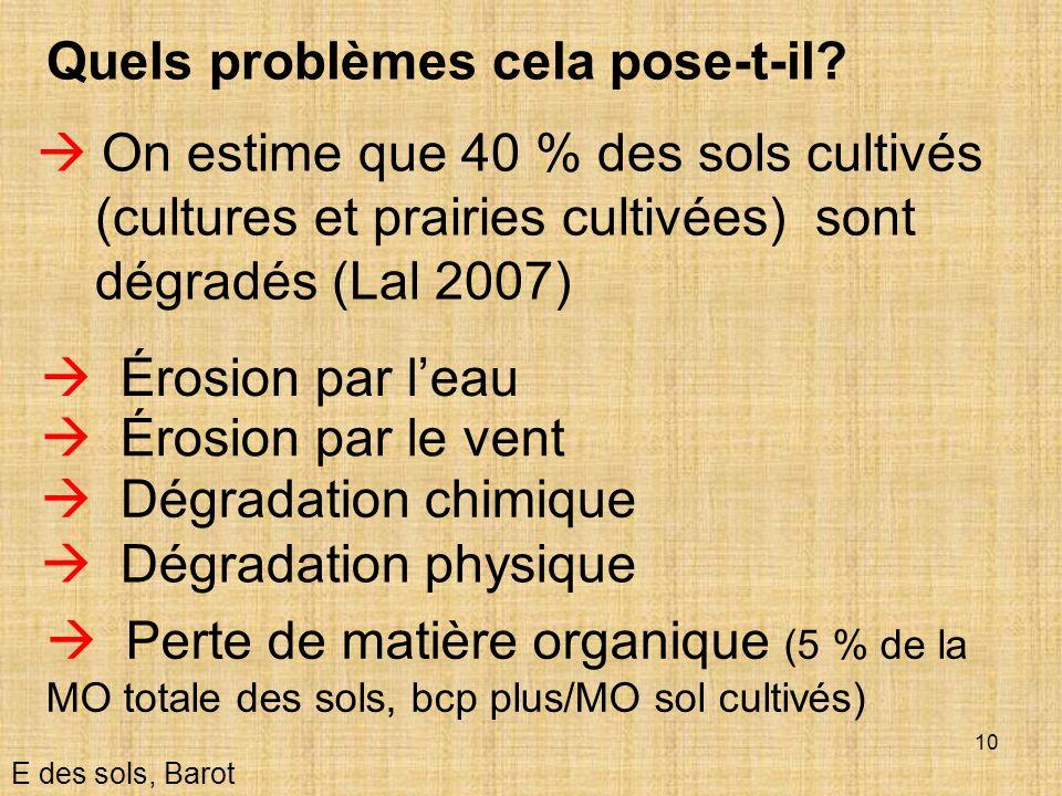 10 Quels problèmes cela pose-t-il? E des sols, Barot On estime que 40 % des sols cultivés (cultures et prairies cultivées) sont dégradés (Lal 2007) Ér