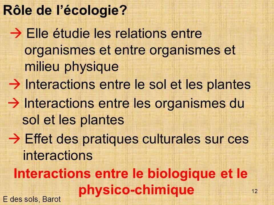 12 Rôle de lécologie? E des sols, Barot Elle étudie les relations entre organismes et entre organismes et milieu physique Interactions entre le sol et