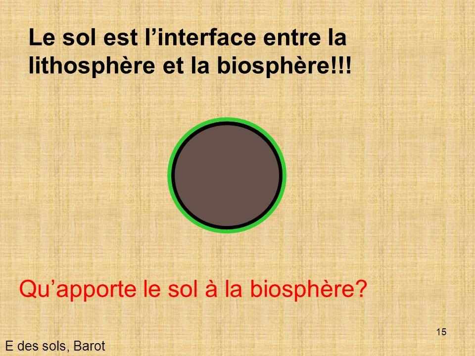 15 Le sol est linterface entre la lithosphère et la biosphère!!! Quapporte le sol à la biosphère? E des sols, Barot